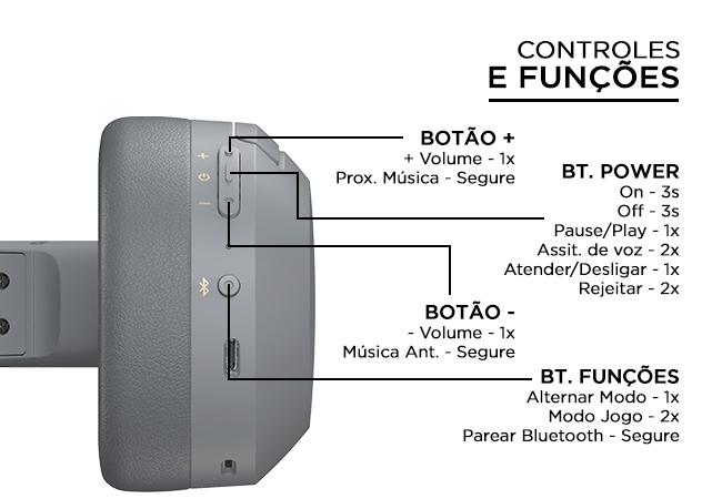 Controles e funções fone W820NB EDIFIER